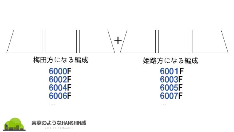 直特20周年企画 新型車両6000系