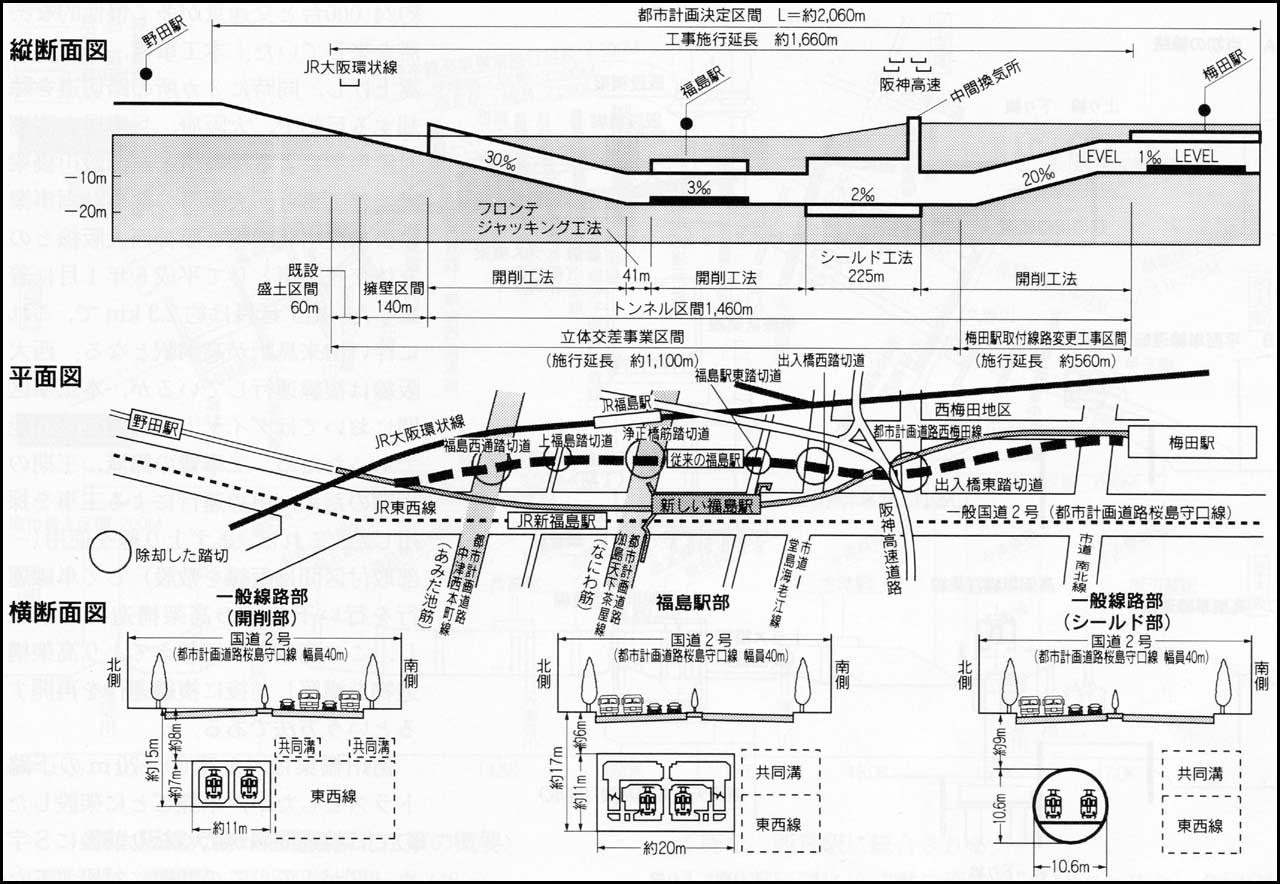 福島界隈・地上区間の思い出(後編)