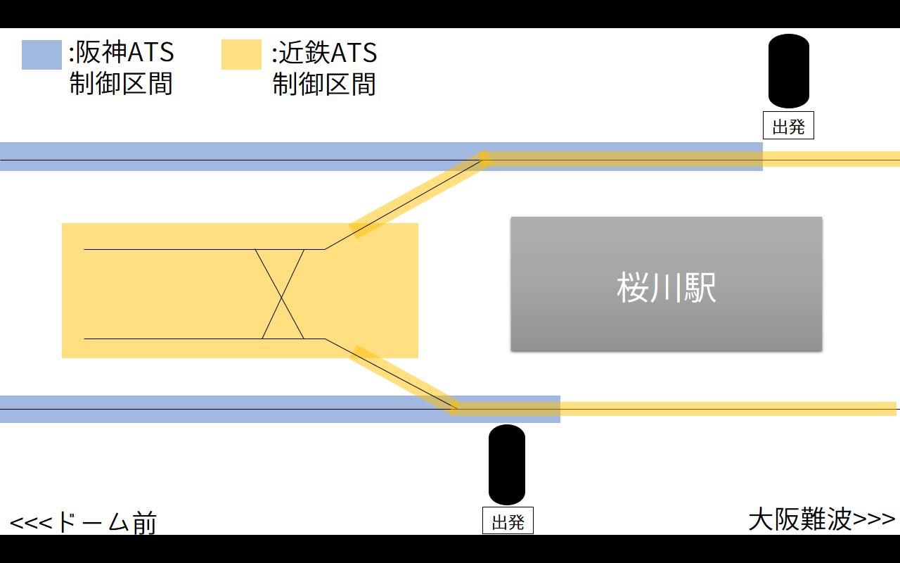 【阪神近鉄】境界アレコレ