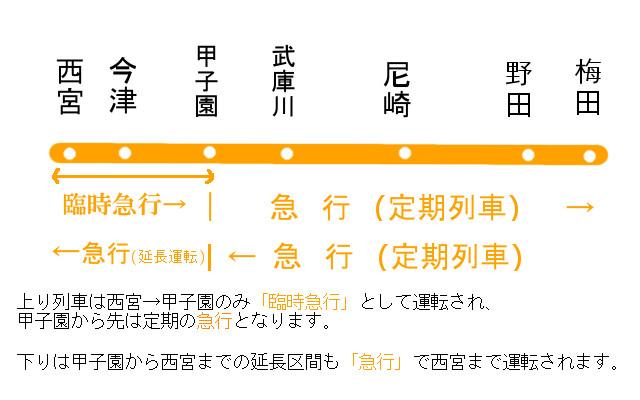 【撮った】7/8 急行の延長運転